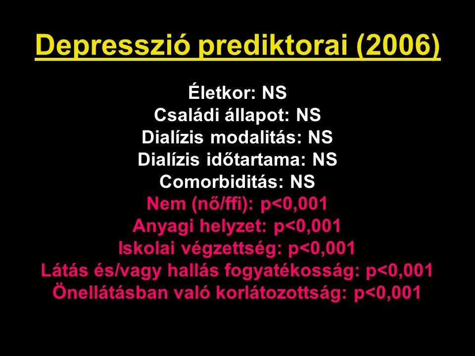 Depresszió prediktorai (2006)
