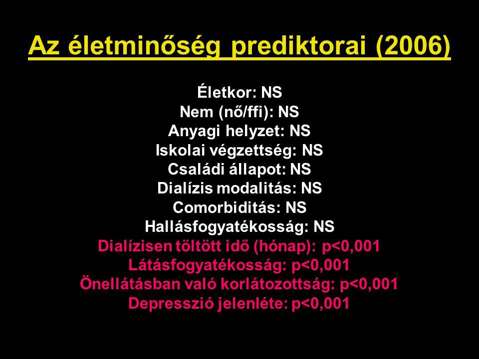 Az életminőség prediktorai (2006)