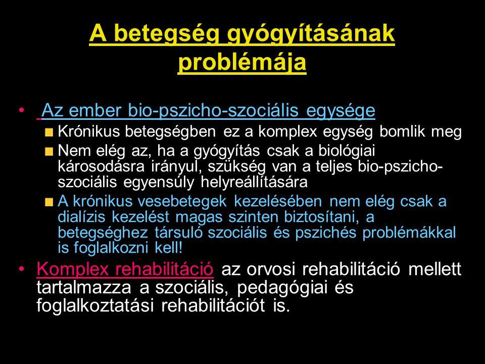 A betegség gyógyításának problémája