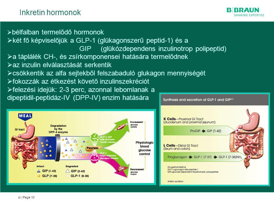 Inkretin hormonok bélfalban termelődő hormonok. két fő képviselőjük a GLP-1 (glükagonszerű peptid-1) és a.