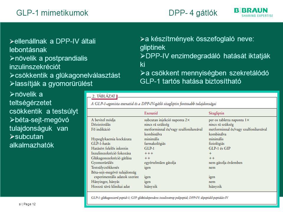 GLP-1 mimetikumok DPP- 4 gátlók