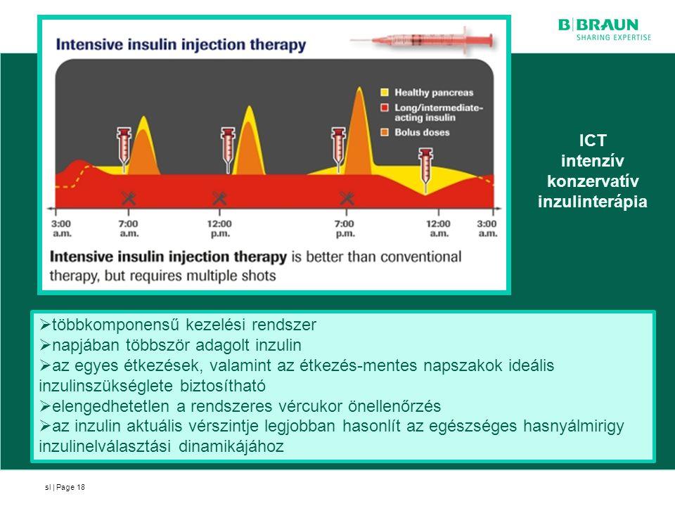 intenzív konzervatív inzulinterápia