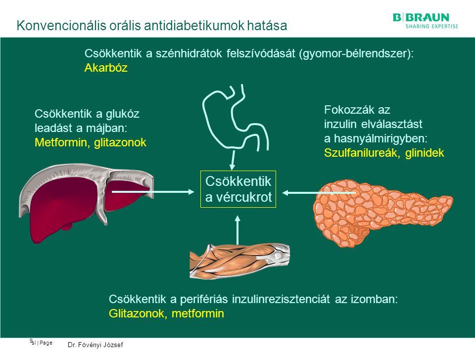 Konvencionális orális antidiabetikumok hatása