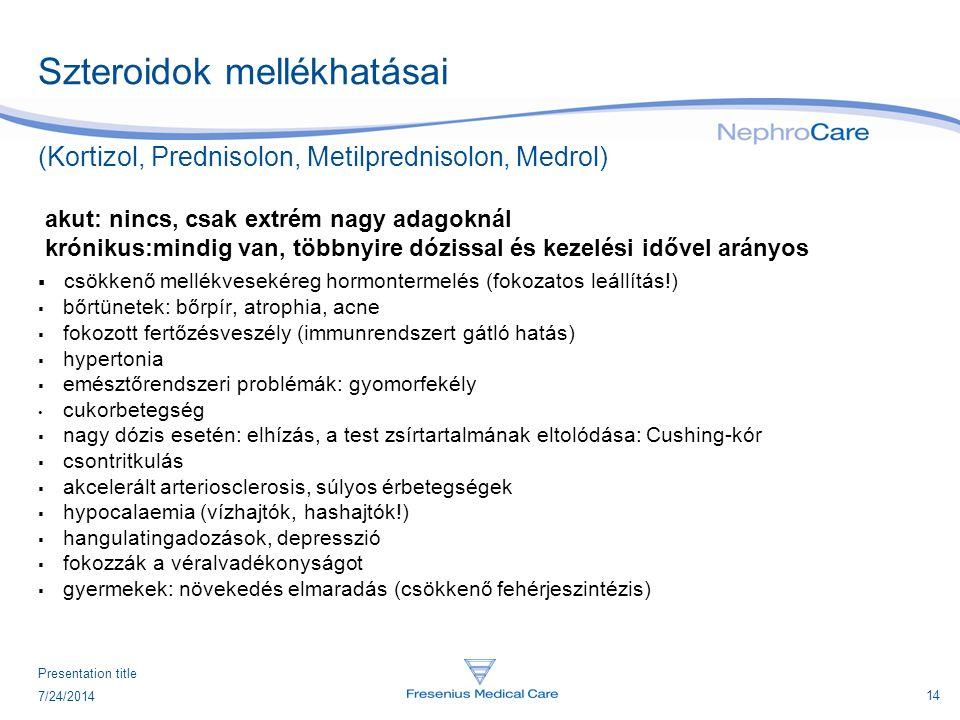 Szteroidok mellékhatásai
