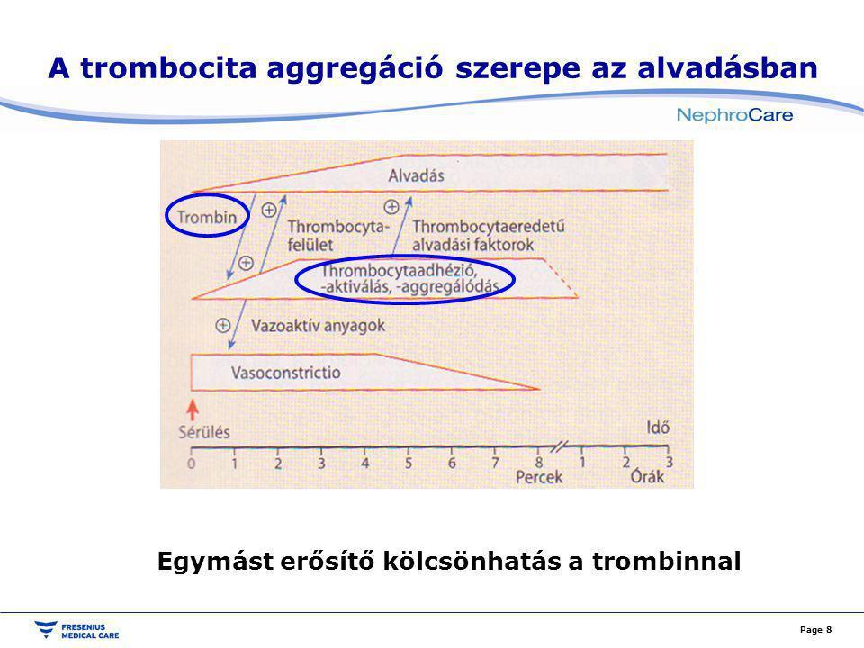 A trombocita aggregáció szerepe az alvadásban