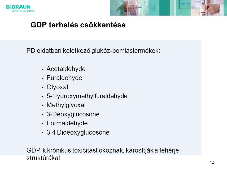 GDP terhelés csökkentése