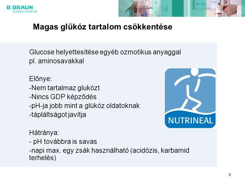 Magas glükóz tartalom csökkentése