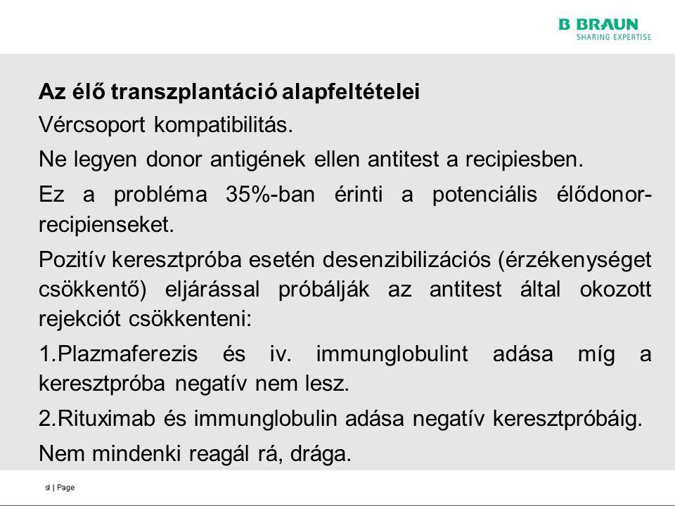 Az élő transzplantáció alapfeltételei