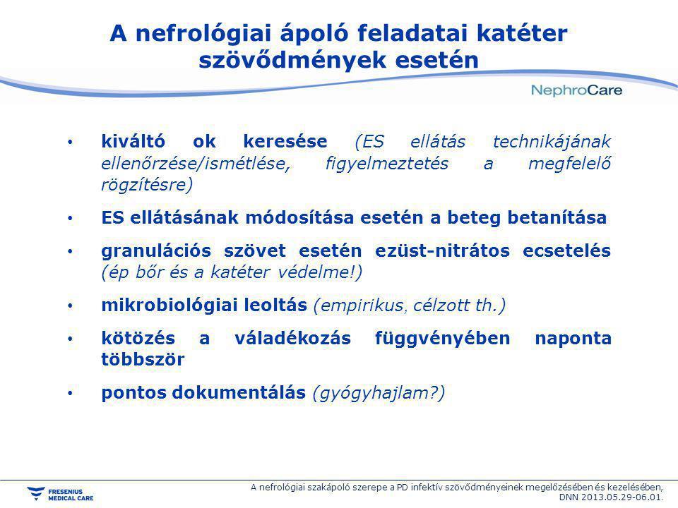 A nefrológiai ápoló feladatai katéter szövődmények esetén