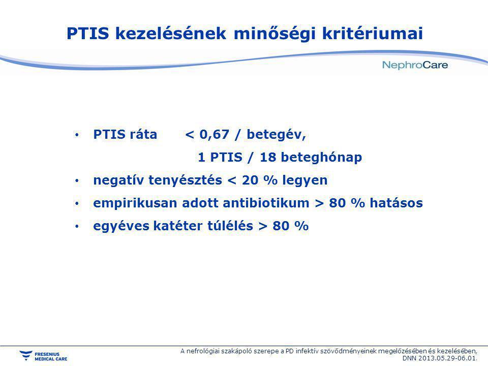 PTIS kezelésének minőségi kritériumai