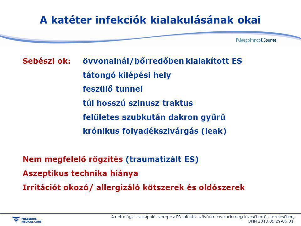 A katéter infekciók kialakulásának okai