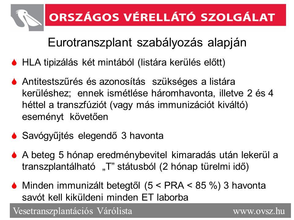 Eurotranszplant szabályozás alapján