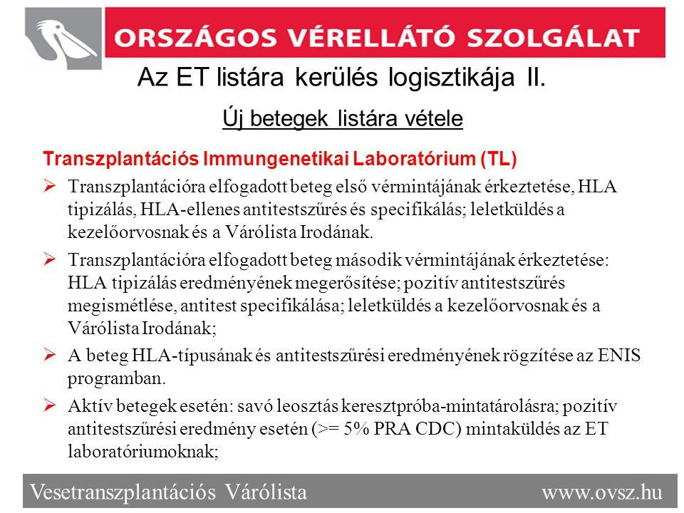 Az ET listára kerülés logisztikája II.