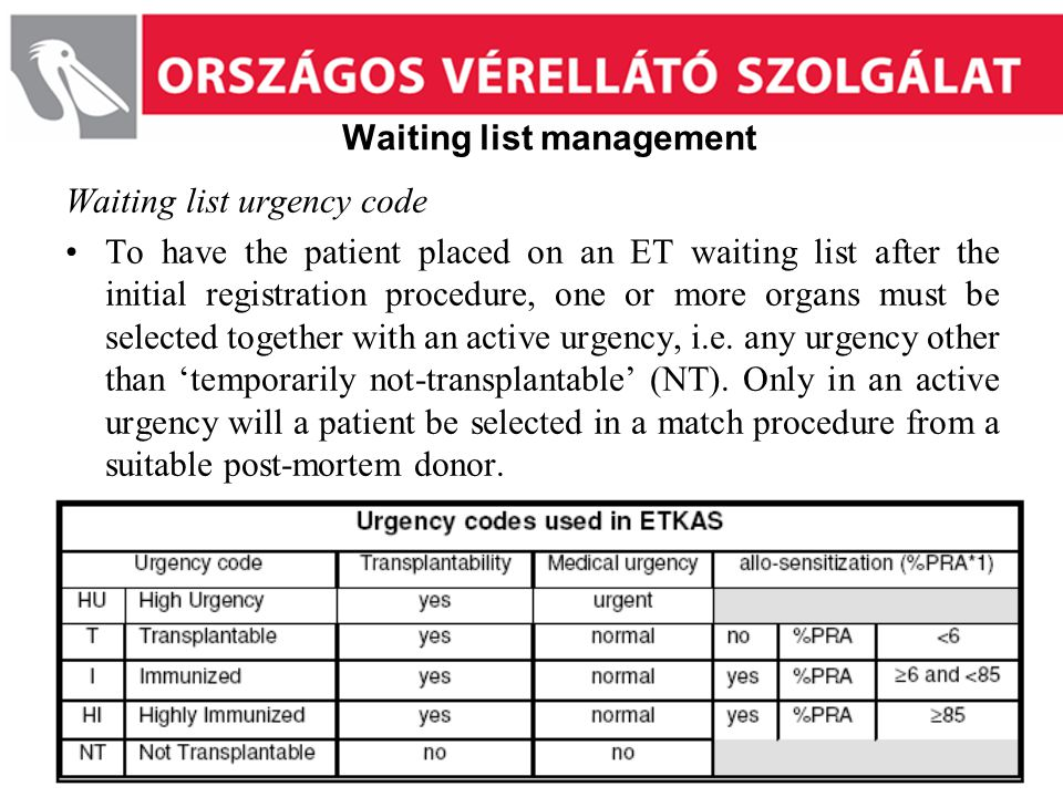 Waiting list management