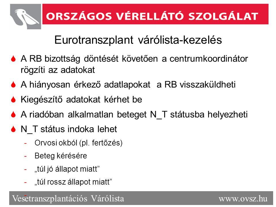 Eurotranszplant várólista-kezelés