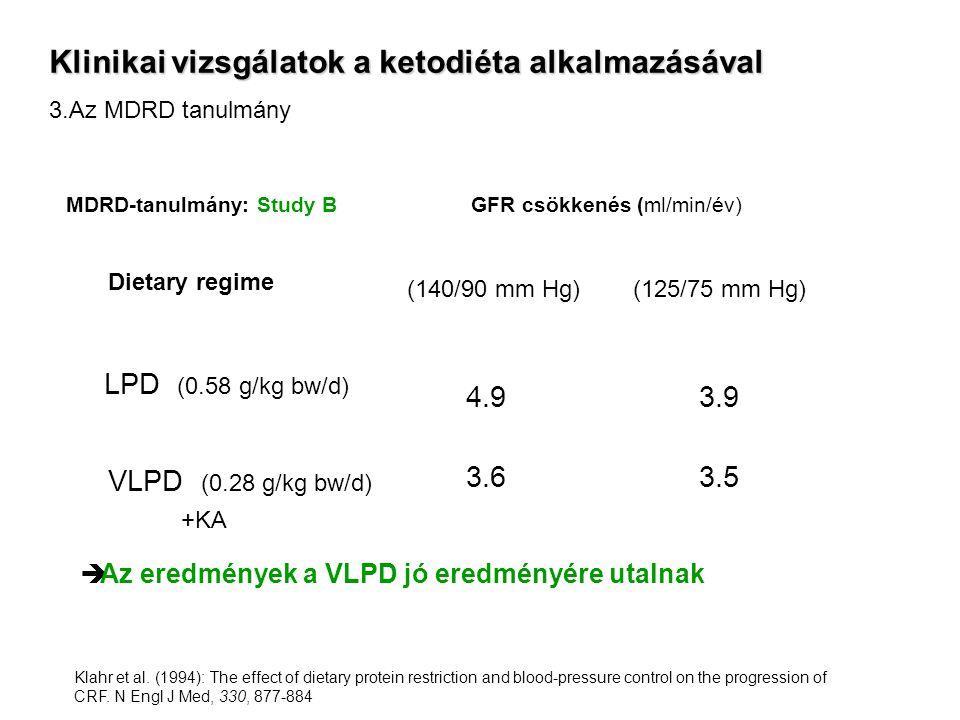 GFR csökkenés (ml/min/év)