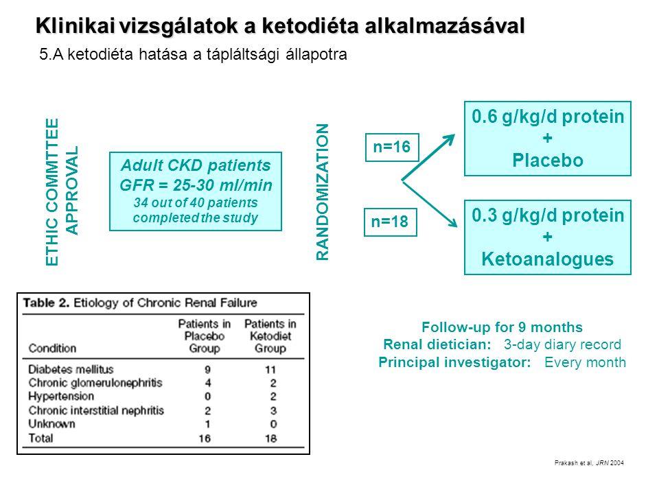 Klinikai vizsgálatok a ketodiéta alkalmazásával