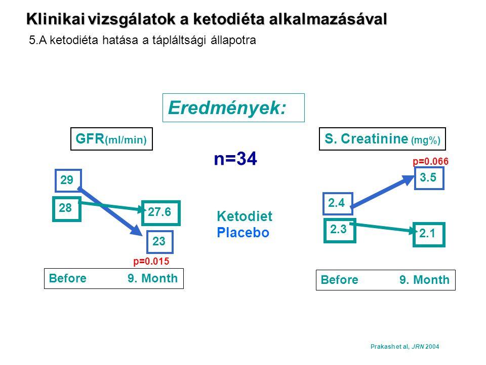 Eredmények: n=34 Klinikai vizsgálatok a ketodiéta alkalmazásával