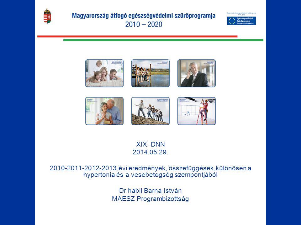 MAESZ Programbizottság