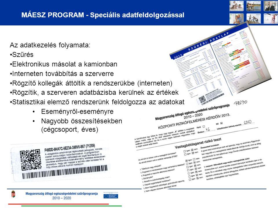 MÁESZ PROGRAM - 2014 MÁESZ PROGRAM - Speciális adatfeldolgozással