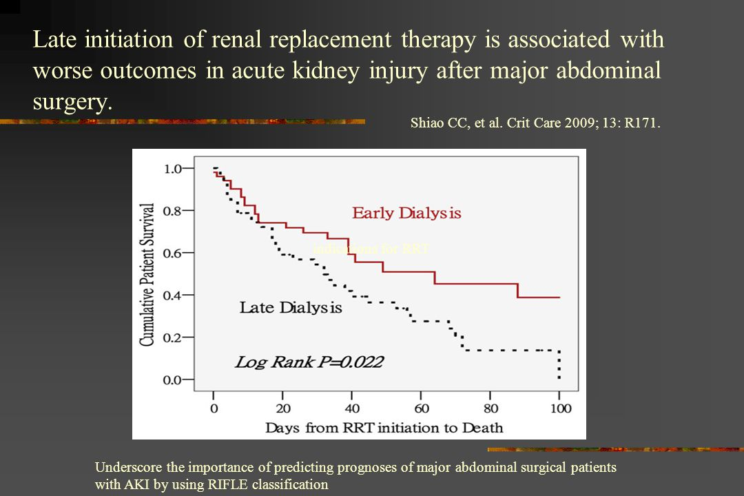 Late initiation of renal replacement therapy is associated with worse outcomes in acute kidney injury after major abdominal surgery.