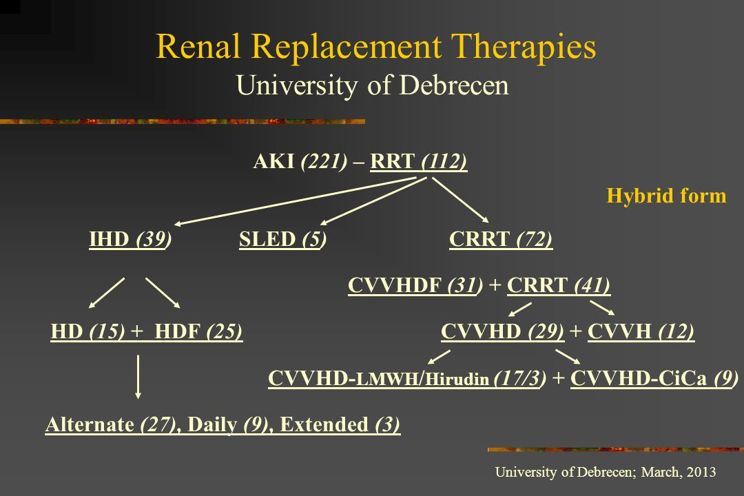Renal Replacement Therapies University of Debrecen