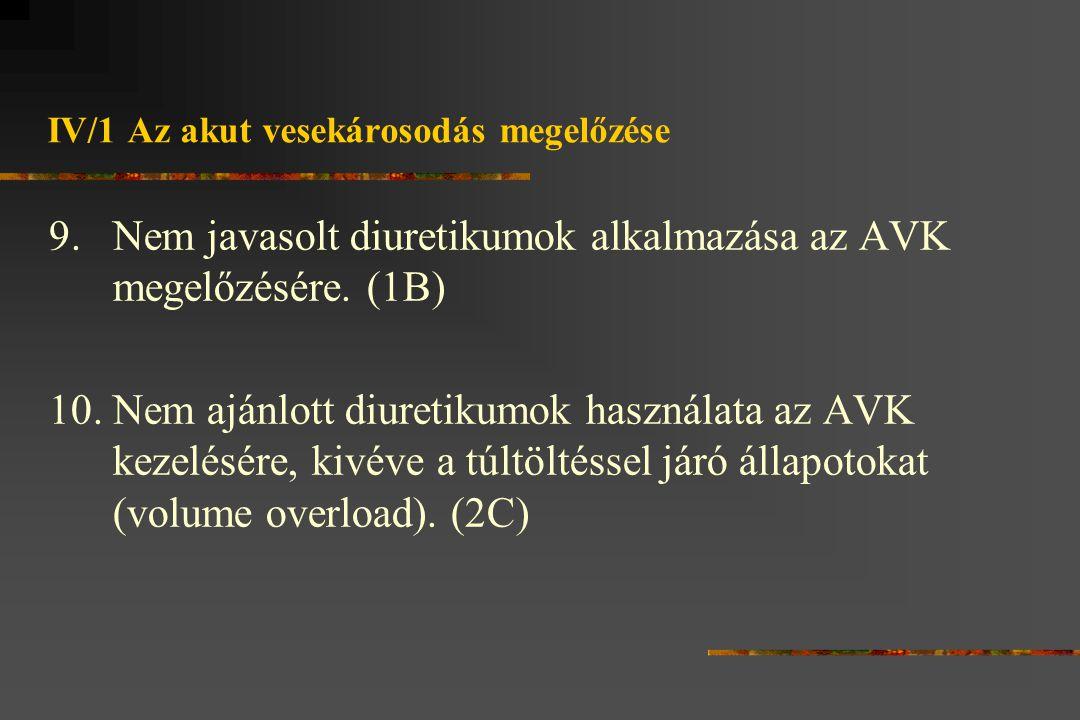 IV/1 Az akut vesekárosodás megelőzése