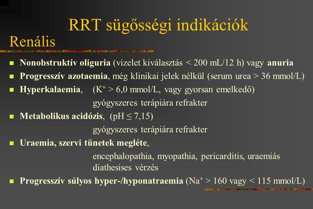 RRT sügősségi indikációk