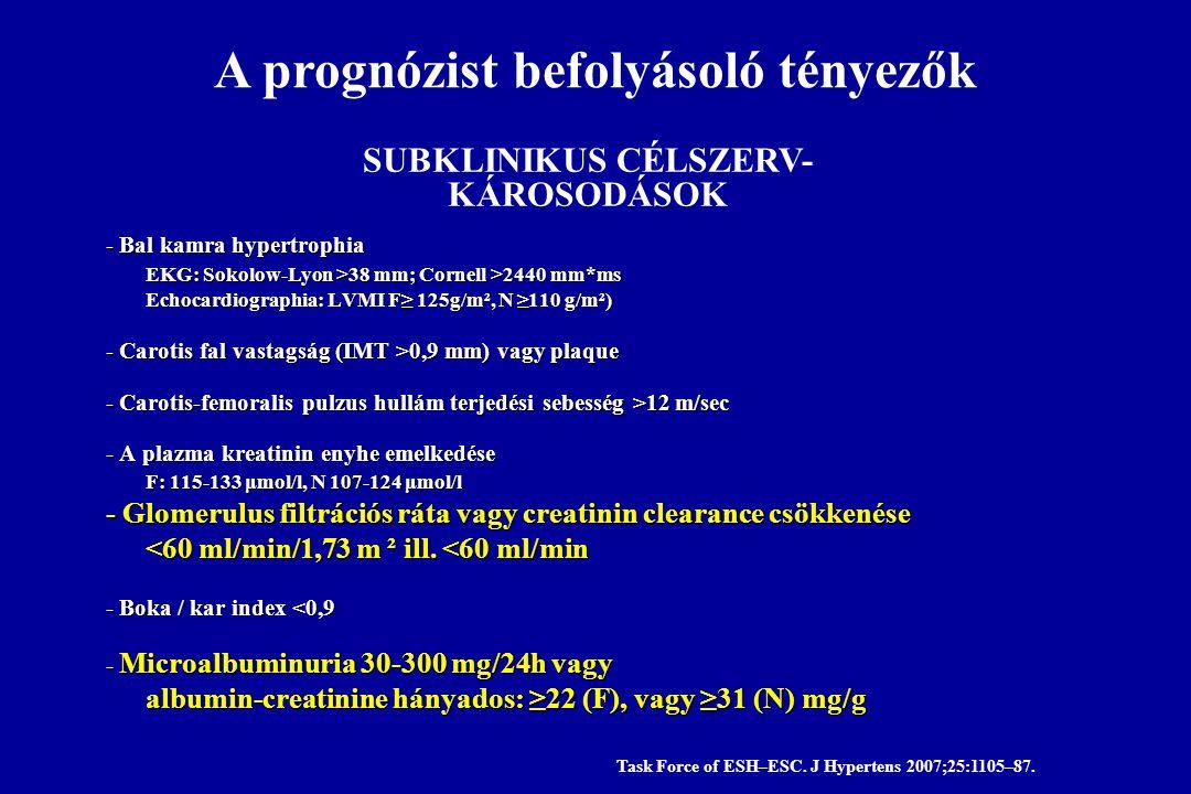 A prognózist befolyásoló tényezők SUBKLINIKUS CÉLSZERV-KÁROSODÁSOK