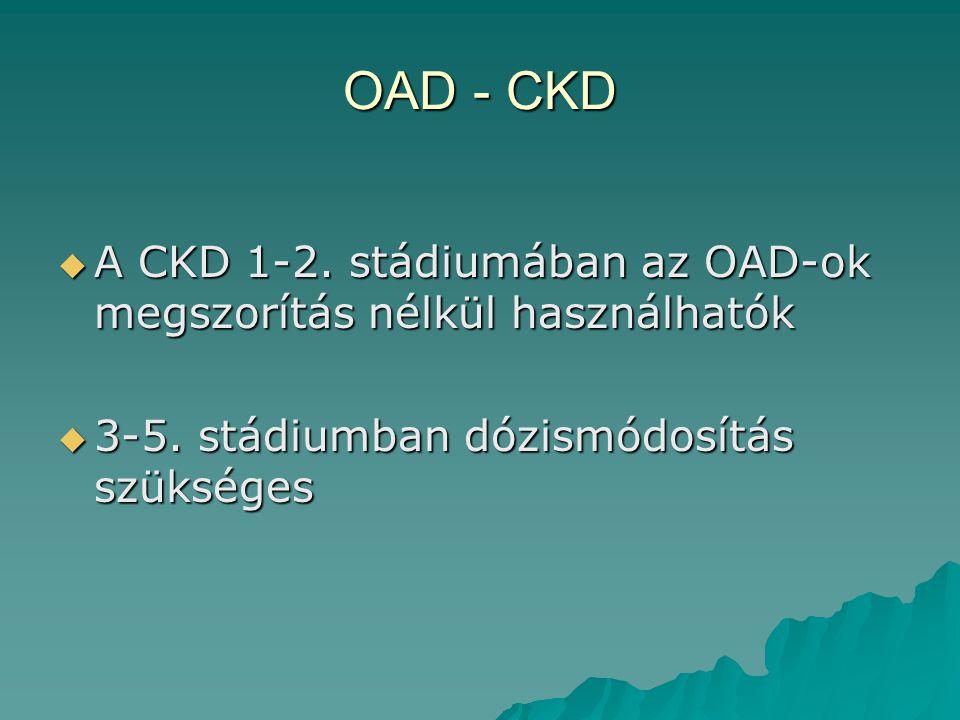 OAD - CKD A CKD 1-2. stádiumában az OAD-ok megszorítás nélkül használhatók.