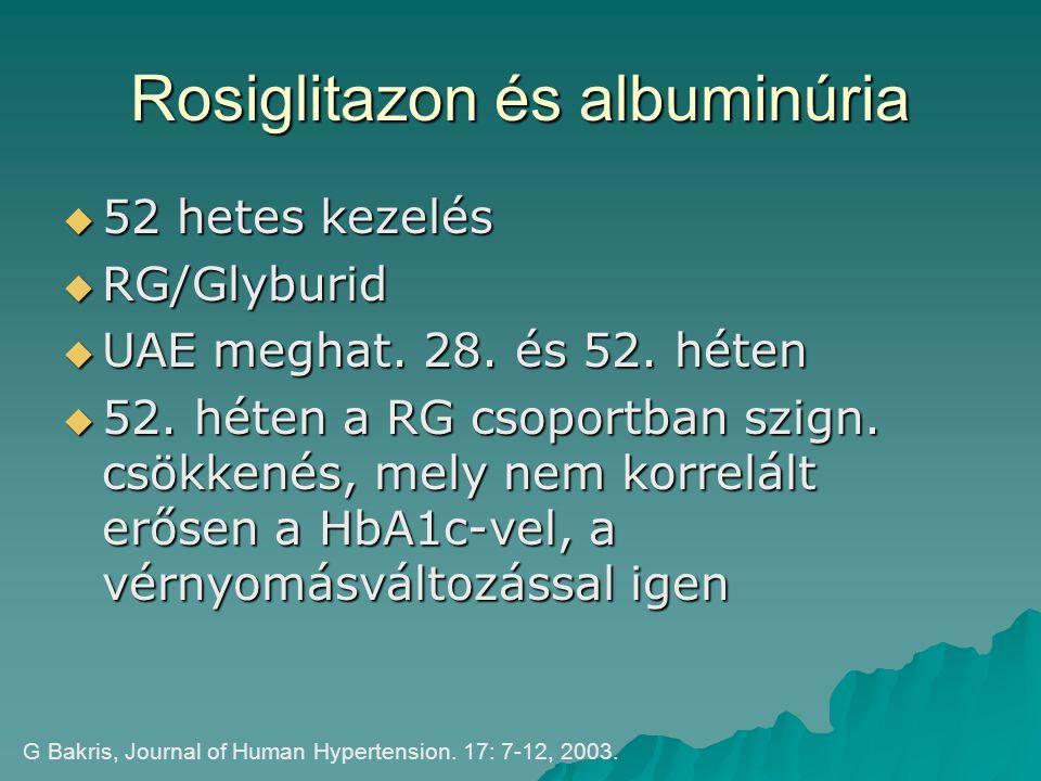 Rosiglitazon és albuminúria