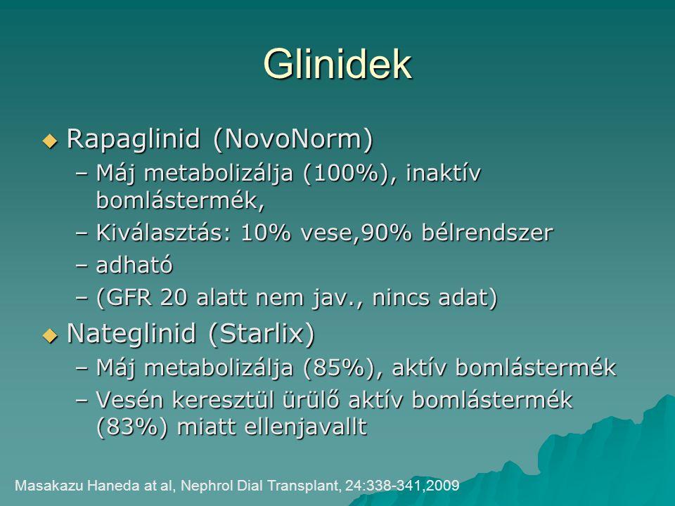 Glinidek Rapaglinid (NovoNorm) Nateglinid (Starlix)
