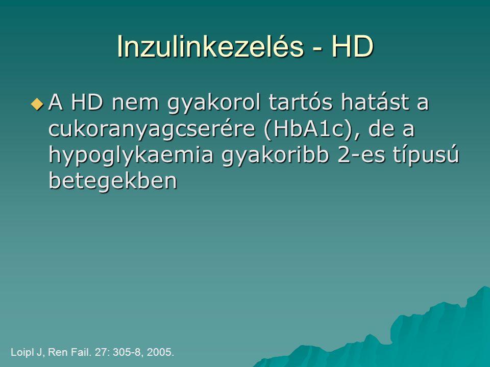 Inzulinkezelés - HD A HD nem gyakorol tartós hatást a cukoranyagcserére (HbA1c), de a hypoglykaemia gyakoribb 2-es típusú betegekben.