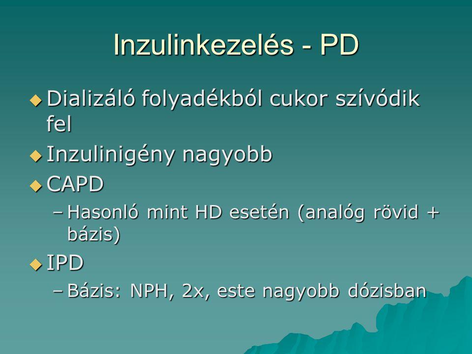 Inzulinkezelés - PD Dializáló folyadékból cukor szívódik fel