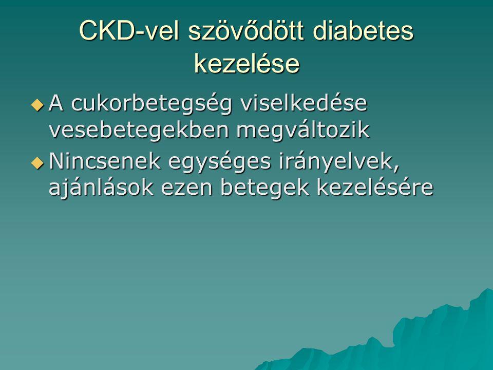 CKD-vel szövődött diabetes kezelése