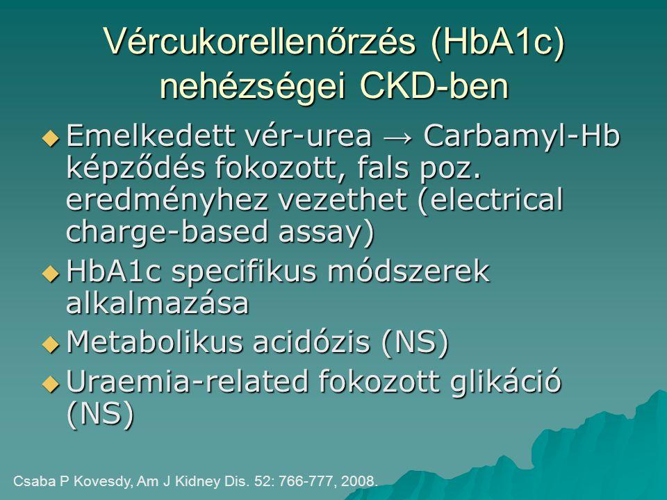 Vércukorellenőrzés (HbA1c) nehézségei CKD-ben