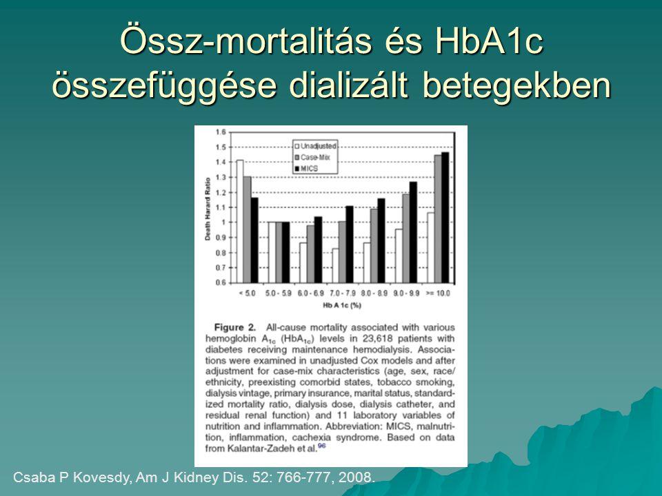 Össz-mortalitás és HbA1c összefüggése dializált betegekben