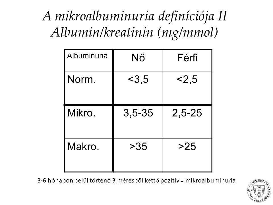 A mikroalbuminuria definíciója II Albumin/kreatinin (mg/mmol)