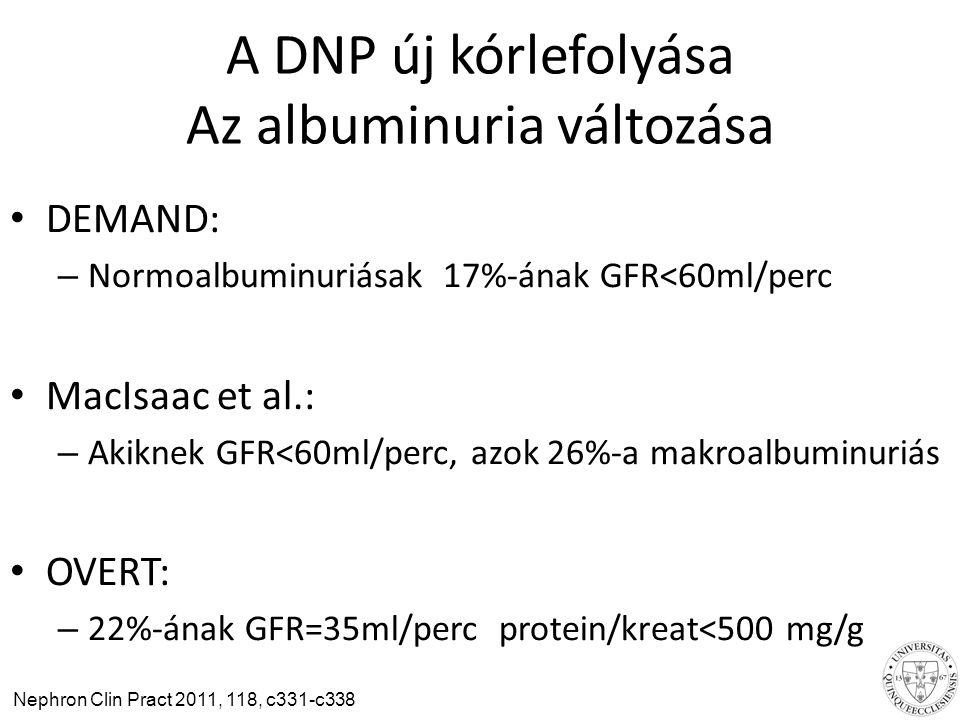 A DNP új kórlefolyása Az albuminuria változása