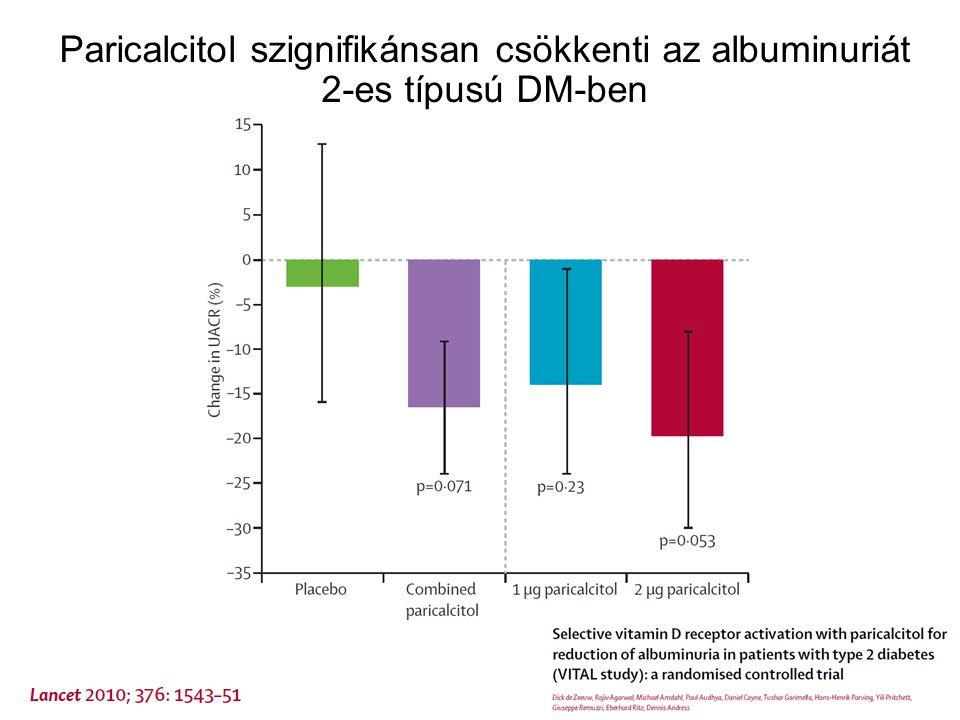 Paricalcitol szignifikánsan csökkenti az albuminuriát 2-es típusú DM-ben