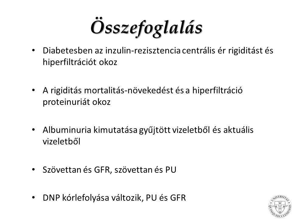 Összefoglalás Diabetesben az inzulin-rezisztencia centrális ér rigiditást és hiperfiltrációt okoz.