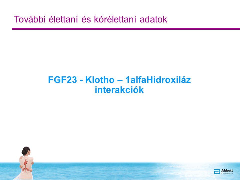 FGF23 - Klotho – 1alfaHidroxiláz