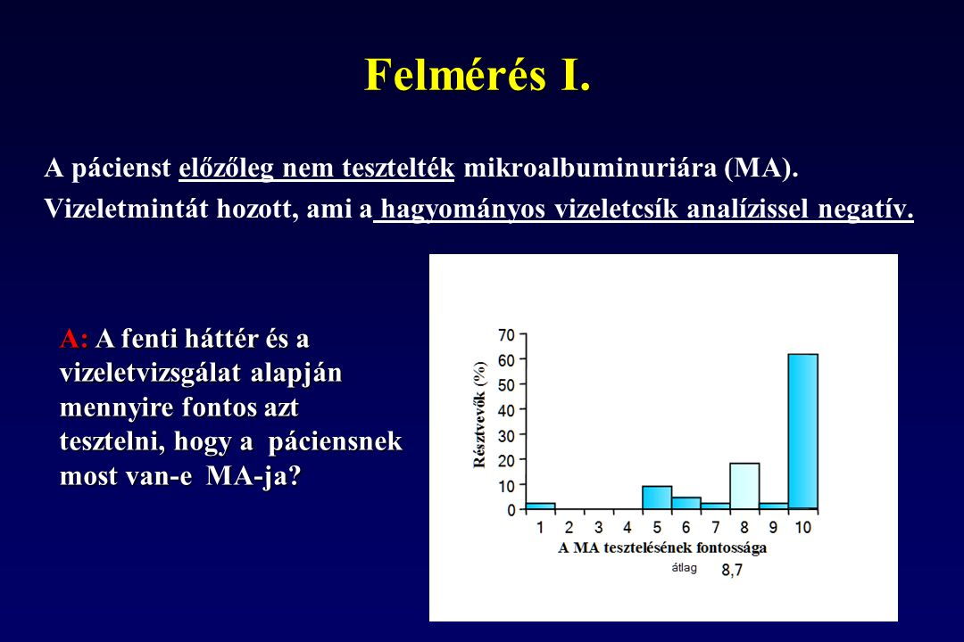 04.04.2017 Felmérés I. A pácienst előzőleg nem tesztelték mikroalbuminuriára (MA).