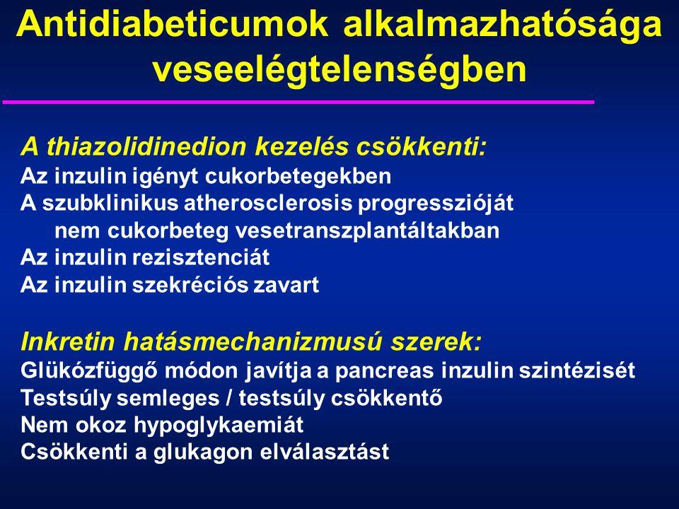 Antidiabeticumok alkalmazhatósága veseelégtelenségben