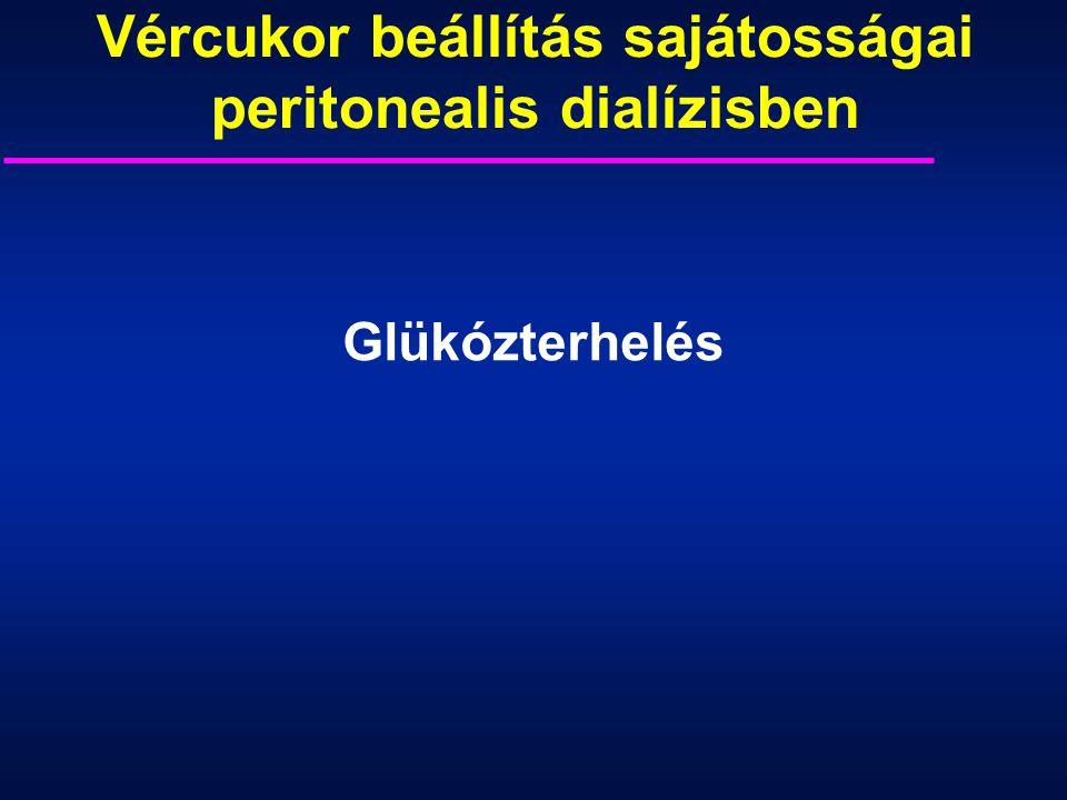 Vércukor beállítás sajátosságai peritonealis dialízisben