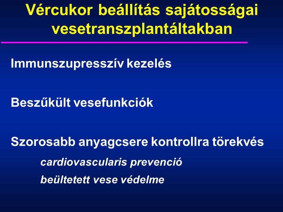 Vércukor beállítás sajátosságai vesetranszplantáltakban