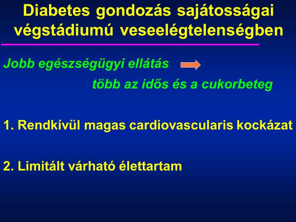 Diabetes gondozás sajátosságai végstádiumú veseelégtelenségben