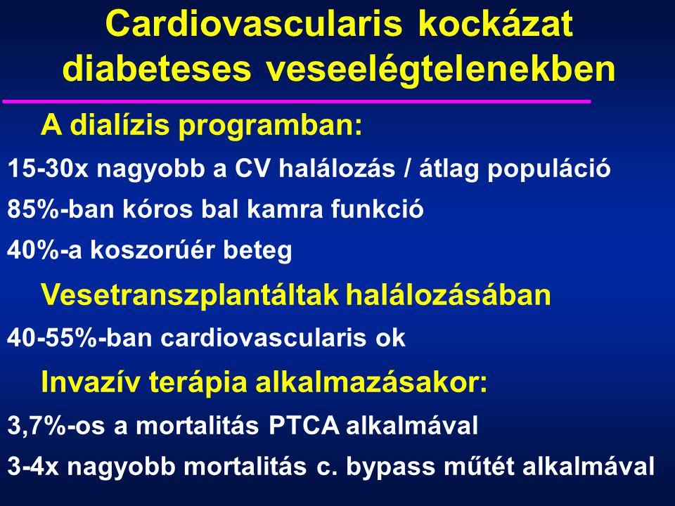Cardiovascularis kockázat diabeteses veseelégtelenekben