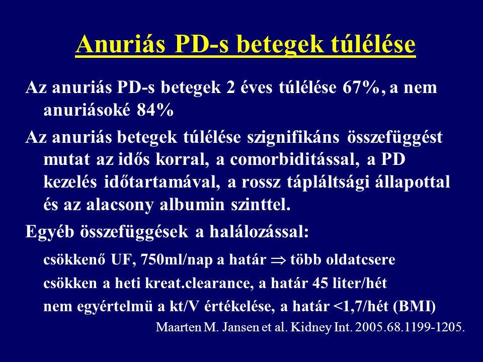 Anuriás PD-s betegek túlélése