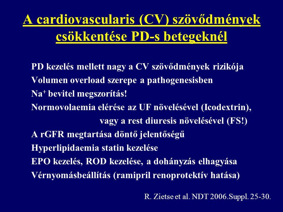 A cardiovascularis (CV) szövődmények csökkentése PD-s betegeknél